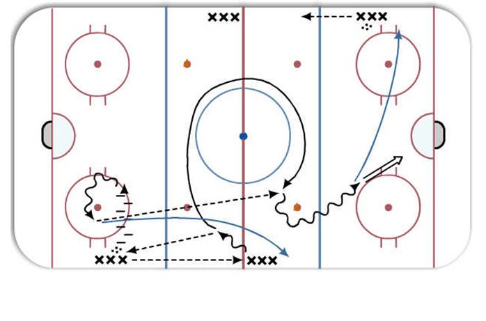 coach_clinic